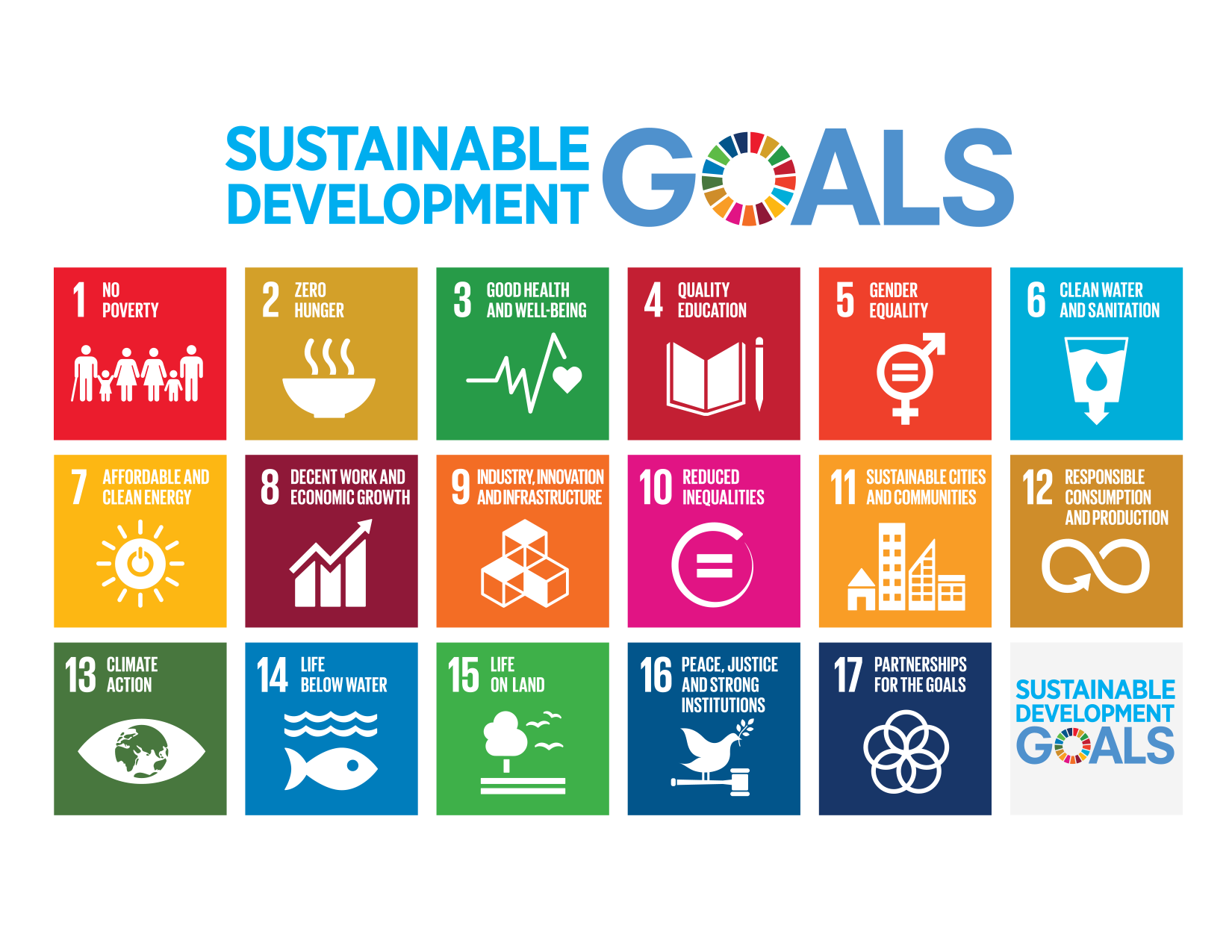 SDG 17 Goals to Transform Our World
